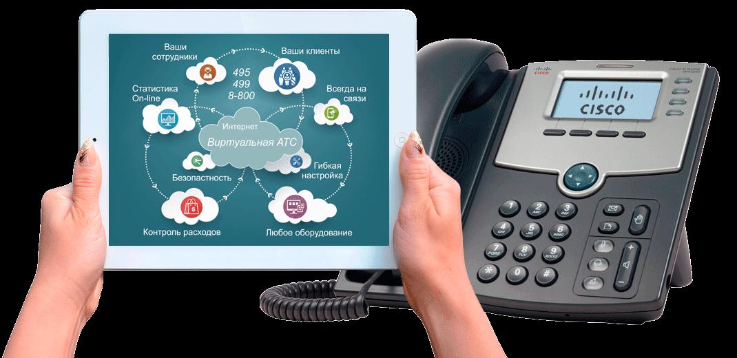 Мы предлагаем номера 495 499 8800, Виртуальную АТС, исходящие линии, междугороднюю связь в рамках SIP (IP-Телефония)